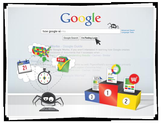 google_how